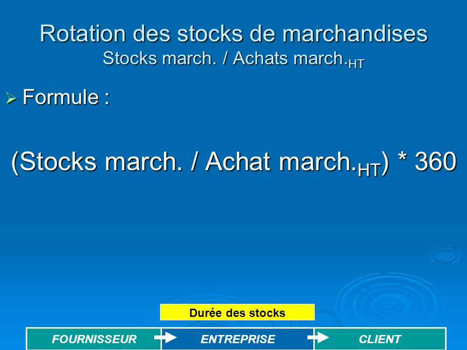 Quantité de marchandise stockée Stocks march. / CA HT (Stocks march. / CA HT ) * 360 (Stocks march. / CA HT ) * 360 = (8 400 / 30 300) * 360 = 99.8 jo