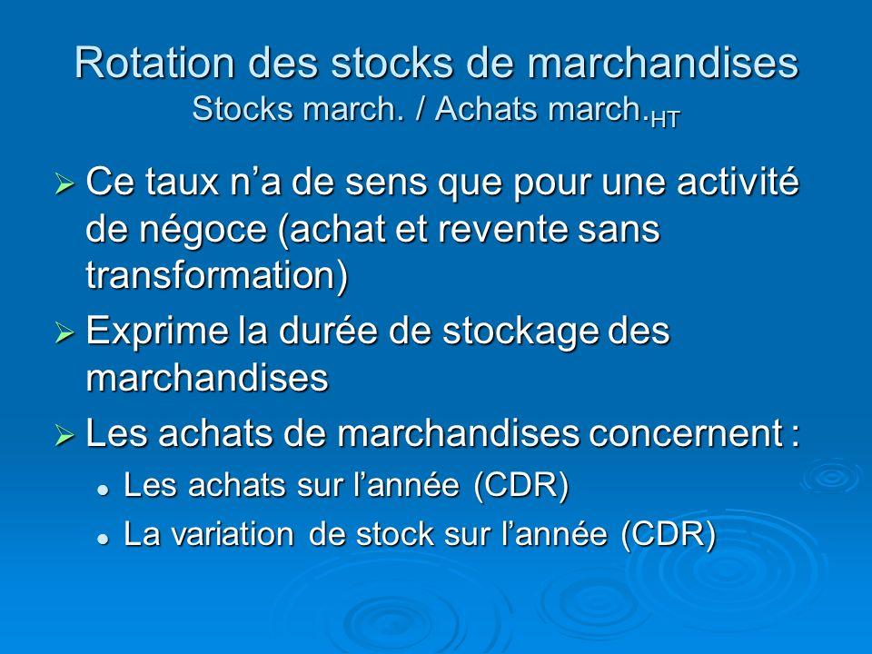 Rotation des stocks de marchandises Stocks march. / Achats march. HT Formule : Formule : (Stocks march. / Achat march. HT ) * 360 Durée des stocks ENT