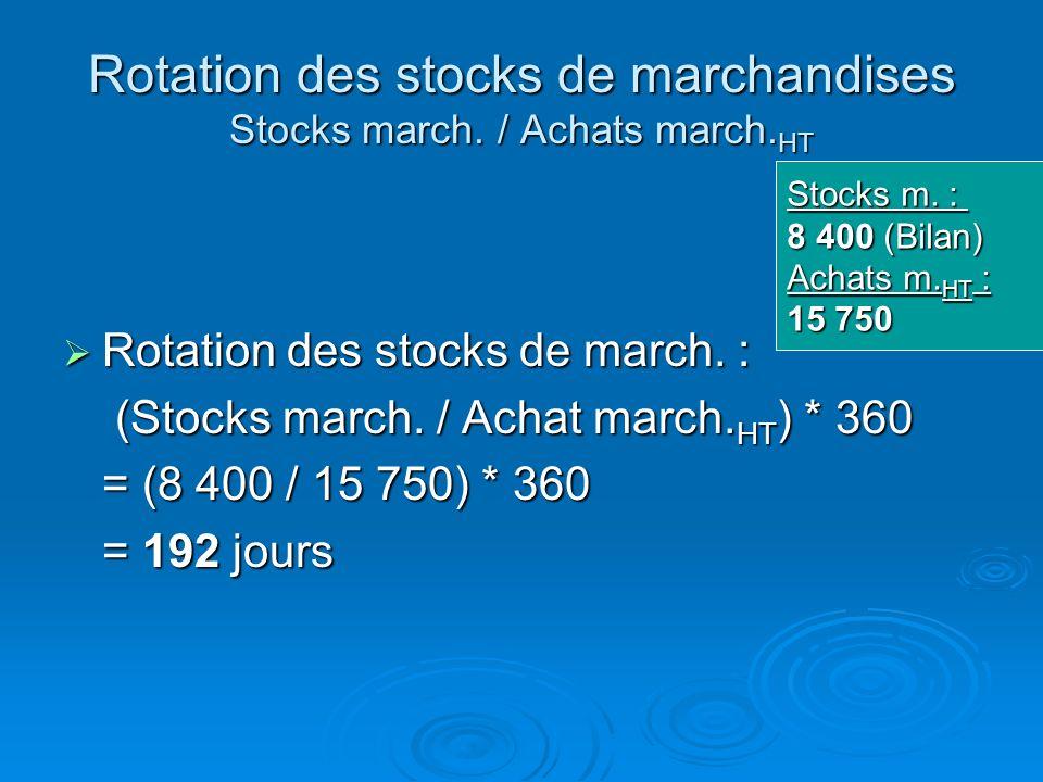 Rotation des stocks de marchandises Stocks march. / Achats march. HT Calcul des achats annuels de marchandises : Calcul des achats annuels de marchand