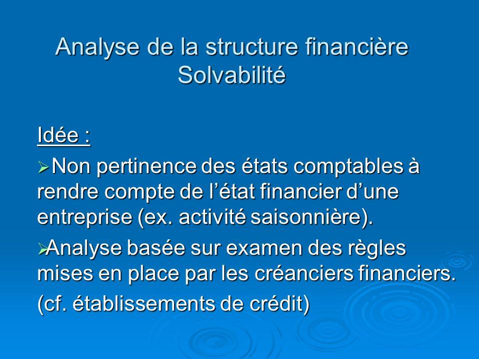 Partie III Analyse de la structure financière Solvabilité