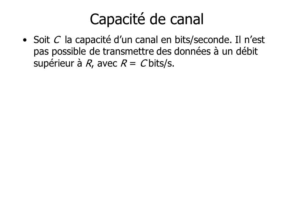 Capacité de canal Soit C la capacité dun canal en bits/seconde.