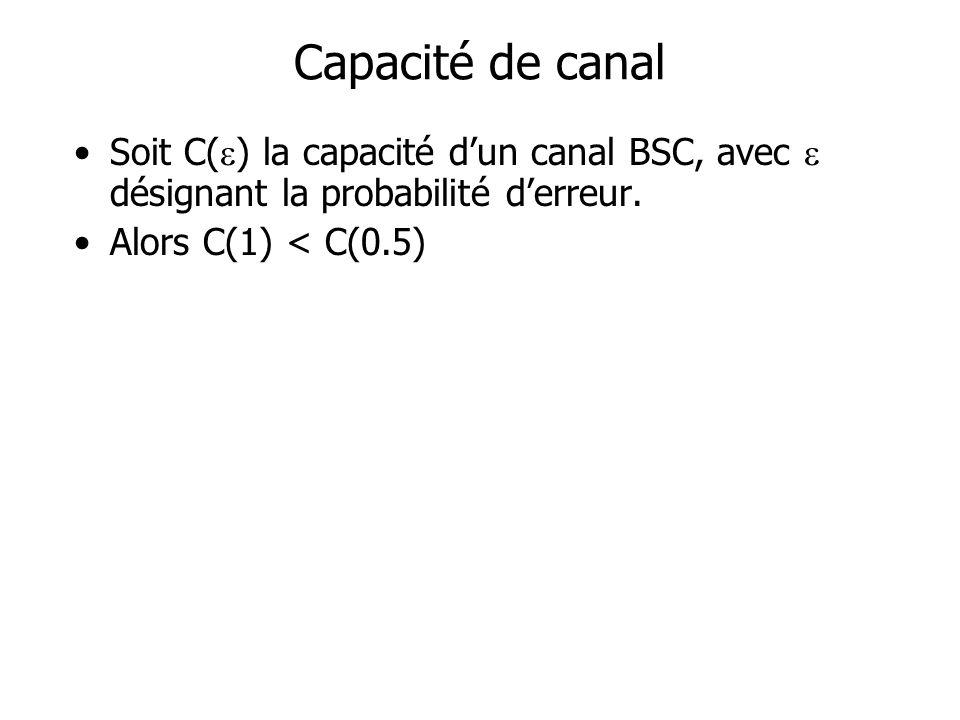 Capacité de canal Soit C( ) la capacité dun canal BSC, avec désignant la probabilité derreur.