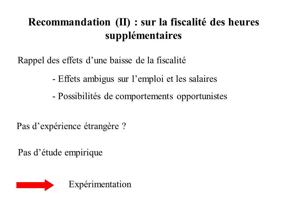 Recommandation (II) : sur la fiscalité des heures supplémentaires Rappel des effets dune baisse de la fiscalité - Effets ambigus sur lemploi et les salaires - Possibilités de comportements opportunistes Pas dexpérience étrangère .