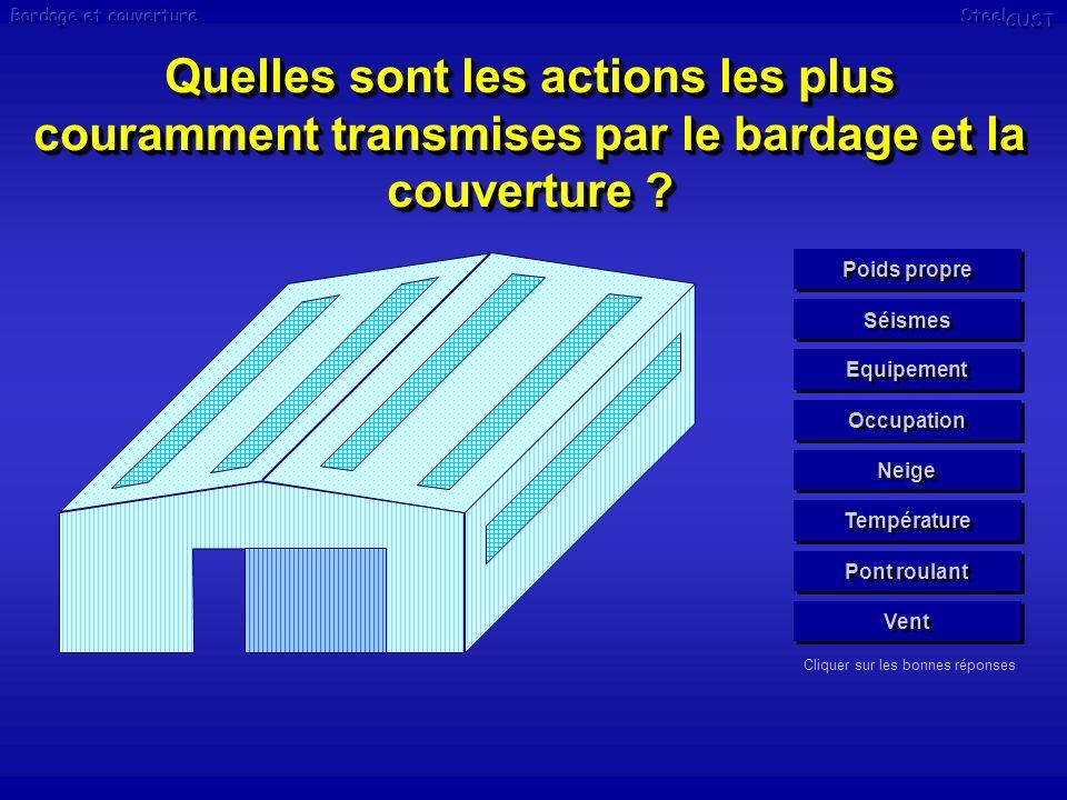 Quelles sont les actions les plus couramment transmises par le bardage et la couverture ? Neige Température Pont roulant Vent Poids propre Equipement