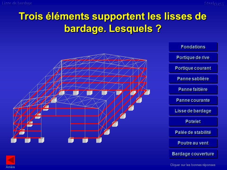 Vent transversal Vent longitudinal VRAI FAUX Quelles sont les catégories de charges reprises par les lisses de bardage .