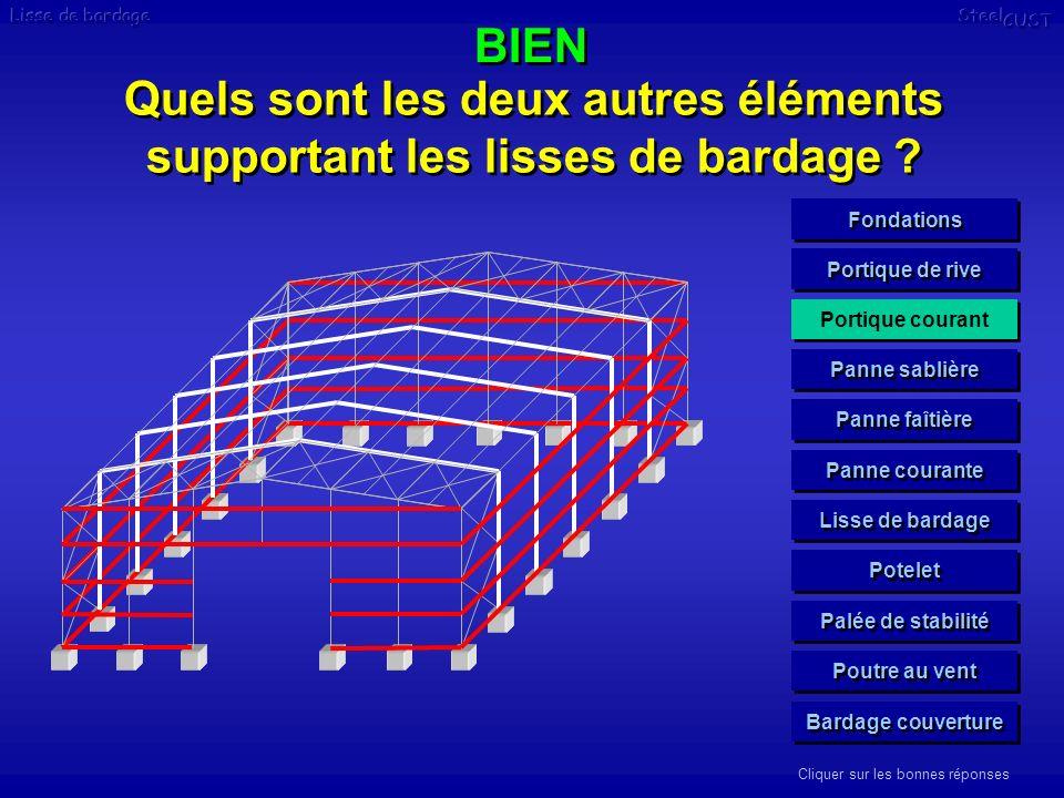 Vent transversal Charges permanentes Vent longitudinal Neige VRAI FAUX VRAIFAUX VRAIFAUX Quelles sont les catégories de charges reprises par les lisses de bardage .