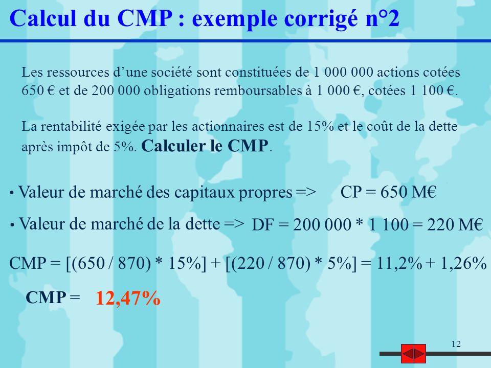 13 Les conditions dapplication du CMP Le projet présente le même risque économique que lensemble des projets de lentreprise Le projet ne modifie pas la structure financière de lentreprise Sinon, calculer un taux dactualisation spécifique au projet