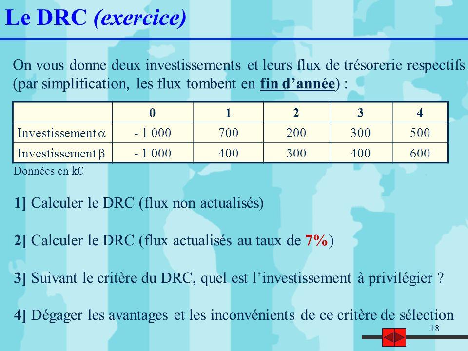 19 Investissement Année01234 Flux- 1 000700200300500 Flux cumulés - 300- 100+ 200+ 700 DR Projet 2 ans + [(100 / 300) * 12] = 2 ans et 4 mois Le DRC (corrigé exercice) Investissement Année01234 Flux- 1 000400300400600 Flux cumulés - 600- 300+ 100 + 700 DR Projet 2 ans + [(300 / 400) * 12] = 2 ans et 9 mois