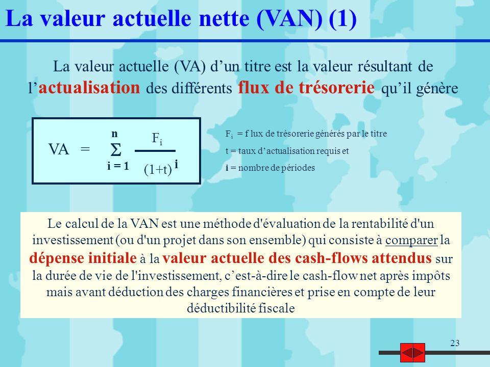 24 i=1 n FiFi (1+t) i VAN = - S 0 Le calcul d une valeur actuelle permet de tenir compte de l érosion monétaire, de la possibilité d effectuer un placement au lieu d un investissement et de réaliser des opérations plus rapidement perceptibles.