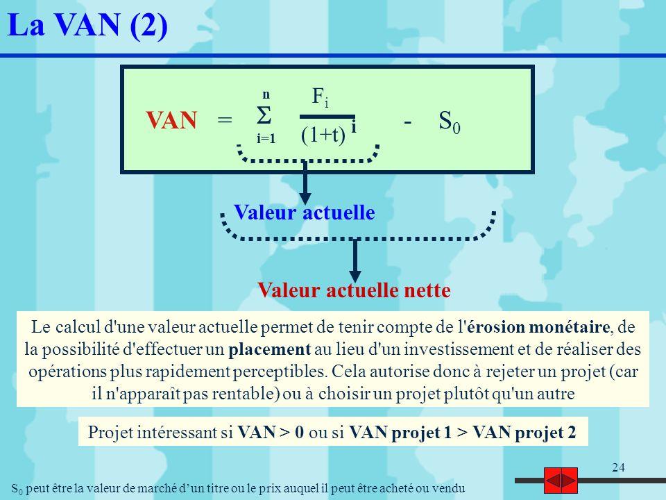 25 Considérons les mêmes deux projets dinvestissement et : La VAN (exercice) 1] Calculer la VAN pour chaque projet sachant que le CMP est de 10% 2] Les projets sont-ils rentables .