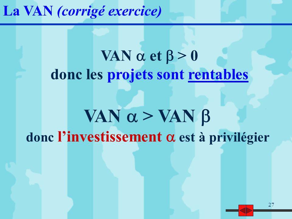 28 Le taux de rentabilité interne (TRI) i=1 n FiFi (1+t) i VAN = 0, soit - S 0 = 0 i=1 n FiFi (1+t) i = S 0 Le calcul du TRI consiste à rechercher pour quel taux d actualisation, on obtient l égalité entre l investissement initial et la valeur actuelle des cash-flows nets attendus Le TRI est le taux dactualisation pour lequel la VAN dun projet est nulle