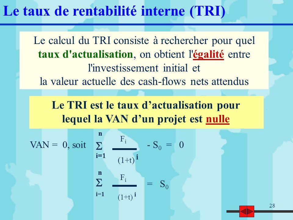 29 Le TRI (exercice) 1] Poser léquation permettant de trouver le TRI pour les projets 1 et 2.