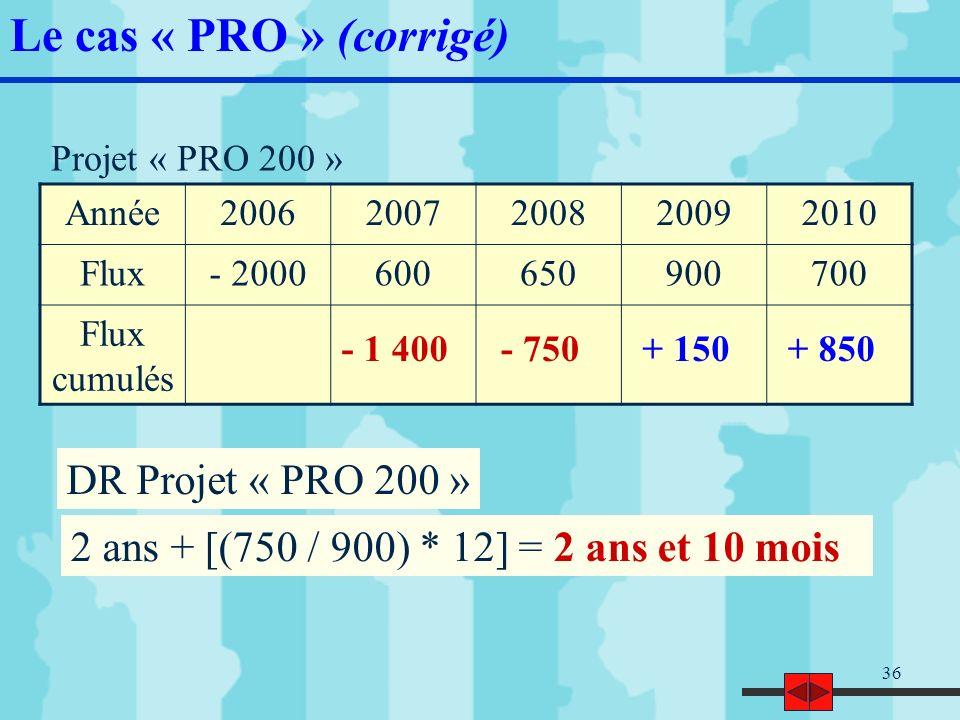 37 Projet « PRO 100 » 2] VAN Année20062007200820092010 Flux Taux Flux actualisés Valeur actuelle = - 2000400550700900 Valeur actuelle nette = (1+10%) -1 (1+10%) -2 (1+10%) -3 (1+10%) -4 363,64454,55525,92614,71 1 958,82 - 2 000 + 1 958,82 = - 41,18 Le cas « PRO » (corrigé)
