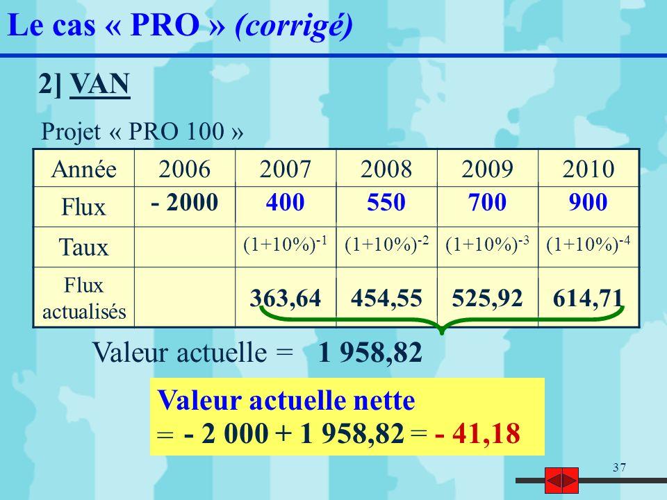 38 Projet « PRO 200 » Année20062007200820092010 Flux Taux Flux actualisés Valeur actuelle = - 2000600650900700 Valeur actuelle nette = (1+10%) - 1 (1+10%) - 2 (1+10%) - 3 (1+10%) - 4 545,45537,19676,18478,11 2 236,93 - 2 000 + 2 236,93 = + 236,93 Le cas « PRO » (corrigé)