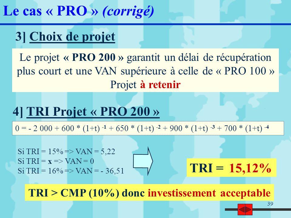 40 FAUX QUIZZ n°4 Le coût du capital est assimilable au coût des capitaux propres VRAIFAUX Laffectation aux réserves ne coûte rien VRAIFAUX Quand le taux dactualisation augmente, la VAN diminue VRAI FAUX Un projet est rentable si son TRI est supérieur au CMP VRAI