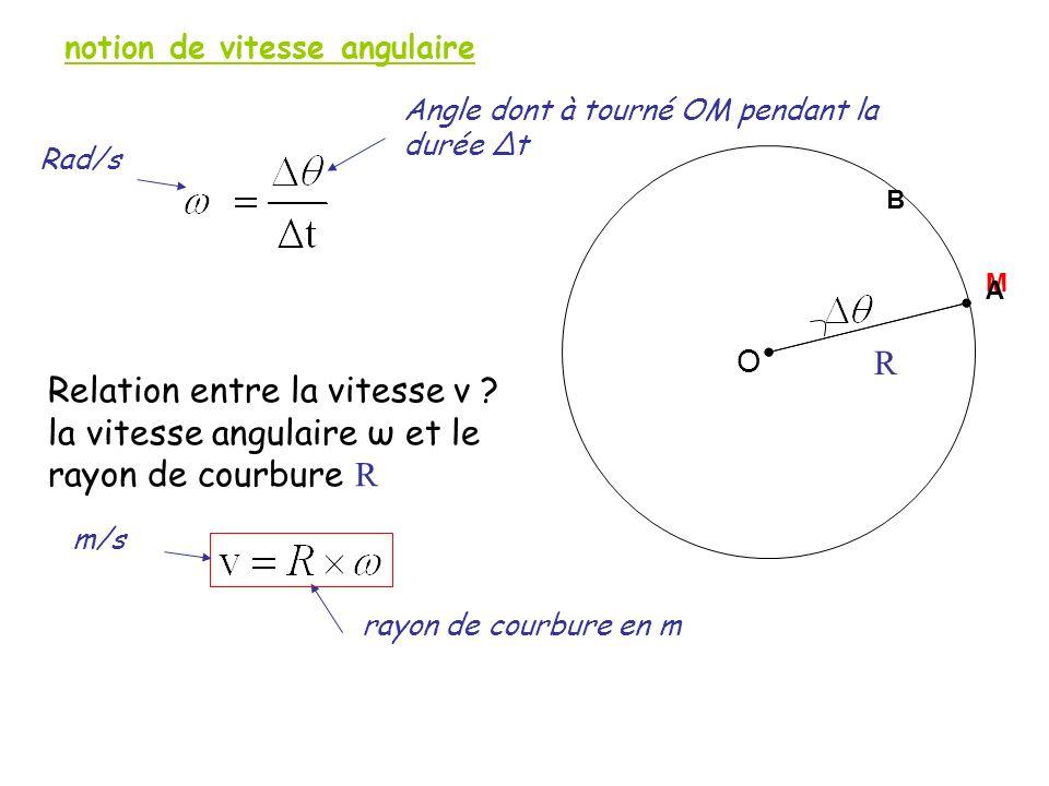 Mvmt dont la trajectoire est un cercle et la valeur de la vitesse est constante (circulaire uniforme) t2t2 d = 20 mm t 12 R=9,5cm π/2 Il suffit de calculer la vitesse instantanée dun seul point On mesure la distance qui sépare les deux points périphériques.