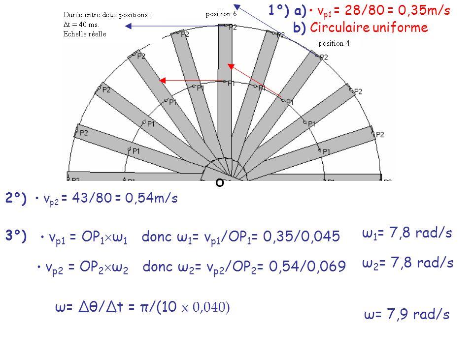 Mouvement dun solide indéformable: Activité p34 du livre Manipulation 1: Échelle 1/10 e : 1°) Référentiel Terrestre 2°) Ensemble des positions occupées par le pt pendant le mouvement 3°) Les trajectoires des pts A et G sont différentes 4°) Les distances parcourues également.