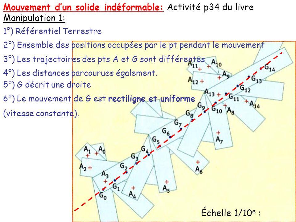 Exploitation : Portion de trajectoire G1G3G1G3 G3G5G3G5 G5G7G5G7 G7G9G7G9 G 9 G 11 G 11 G 13 Longueur (cm) Durée (ms) Vitesse (m/s) Pour G : Pour A : Portion de trajectoire A1A3A1A3 A3A5A3A5 A5A7A5A7 A7A9A7A9 A 9 A 11 A 11 A 13 Longueur (cm) Durée (ms) Vitesse (m/s) 1,0 1,1 1,0 1,1 1,1 1,1 80 80 80 1,3 1,4 1,3 1,4 1,4 1,4 12 24 27 21 8 18 80 80 80 1,5 3 3,4 2,6 1 2,3 7°) t i+1 – t i-1 = 2 τ 8°) A et G nont pas la même vitesse moyenne entre les différents instants.
