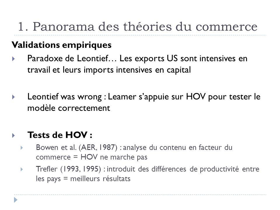 1. Panorama des théories du commerce Validations empiriques Paradoxe de Leontief… Les exports US sont intensives en travail et leurs imports intensive