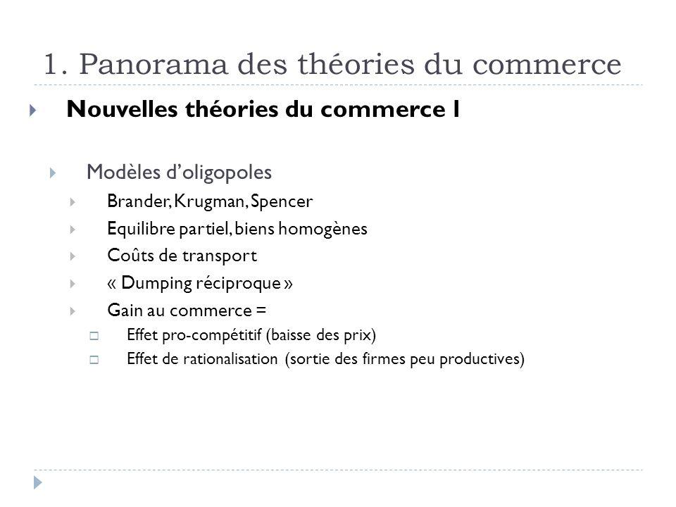 1. Panorama des théories du commerce Nouvelles théories du commerce 1 Modèles doligopoles Brander, Krugman, Spencer Equilibre partiel, biens homogènes