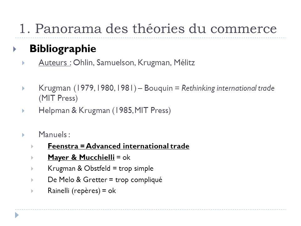 1. Panorama des théories du commerce Bibliographie Auteurs : Ohlin, Samuelson, Krugman, Mélitz Krugman (1979, 1980, 1981) – Bouquin = Rethinking inter