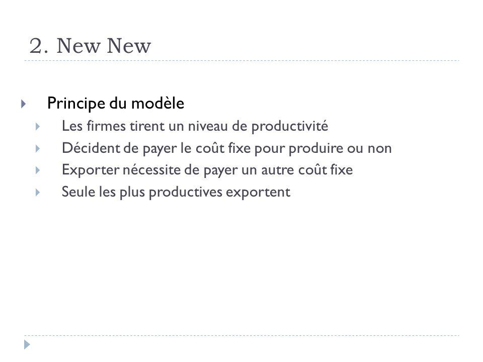 2. New New Principe du modèle Les firmes tirent un niveau de productivité Décident de payer le coût fixe pour produire ou non Exporter nécessite de pa