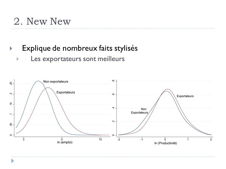 2. New New Explique de nombreux faits stylisés Les exportateurs sont meilleurs