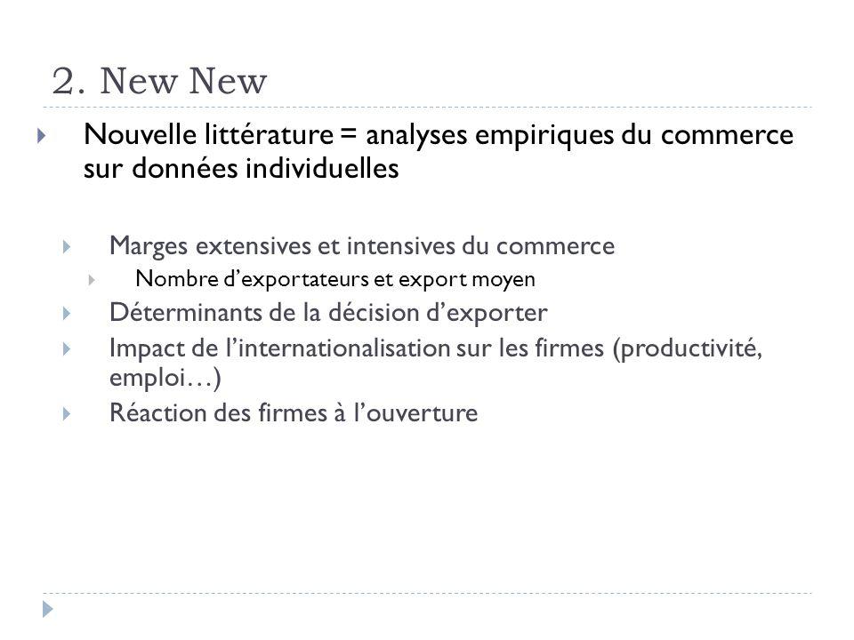 2. New New Nouvelle littérature = analyses empiriques du commerce sur données individuelles Marges extensives et intensives du commerce Nombre dexport