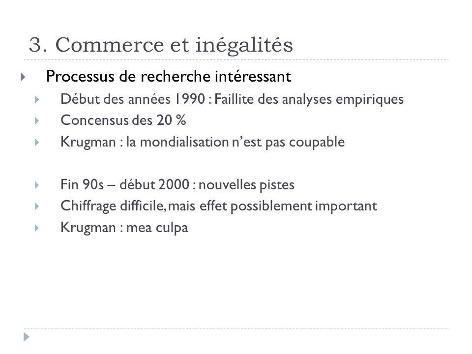 3. Commerce et inégalités Processus de recherche intéressant Début des années 1990 : Faillite des analyses empiriques Concensus des 20 % Krugman : la