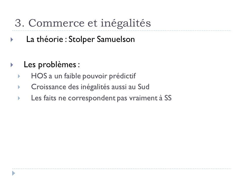 3. Commerce et inégalités La théorie : Stolper Samuelson Les problèmes : HOS a un faible pouvoir prédictif Croissance des inégalités aussi au Sud Les