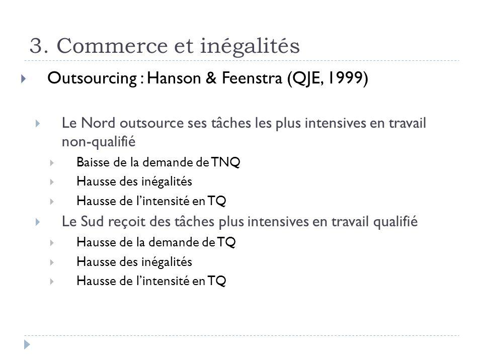 3. Commerce et inégalités Outsourcing : Hanson & Feenstra (QJE, 1999) Le Nord outsource ses tâches les plus intensives en travail non-qualifié Baisse