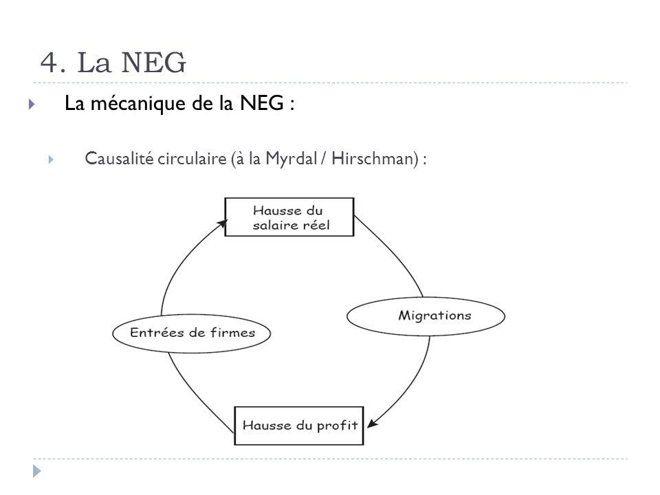 4. La NEG La mécanique de la NEG : Causalité circulaire (à la Myrdal / Hirschman) :