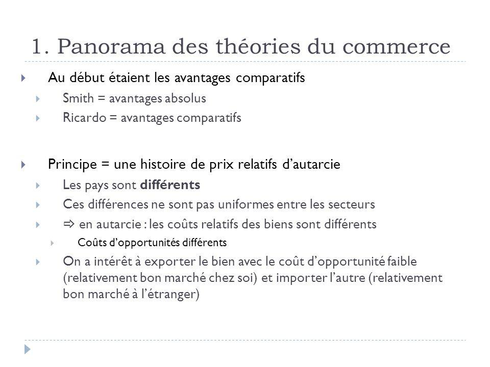1. Panorama des théories du commerce Au début étaient les avantages comparatifs Smith = avantages absolus Ricardo = avantages comparatifs Principe = u