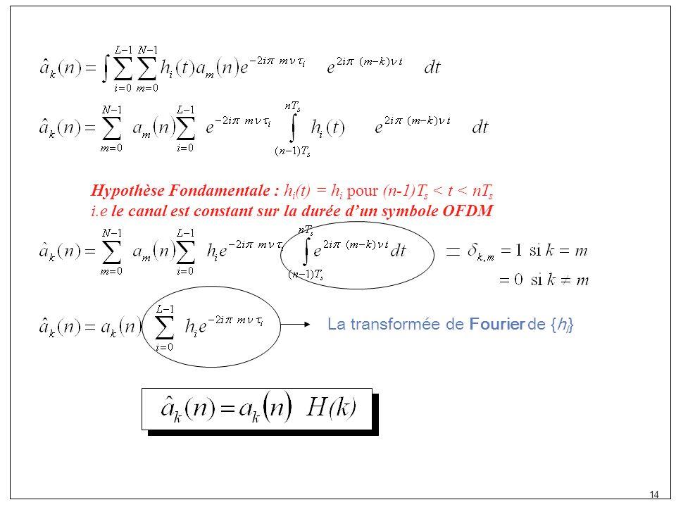 14 Hypothèse Fondamentale : h i (t) = h i pour (n-1)T s < t < nT s i.e le canal est constant sur la durée dun symbole OFDM La transformée de Fourier de {h i }