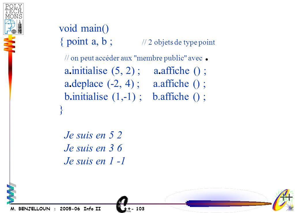 ++ - 102 M. BENJELLOUN : 2005-06 Info II Un objet Un objet est donc une instanciation dune classe.