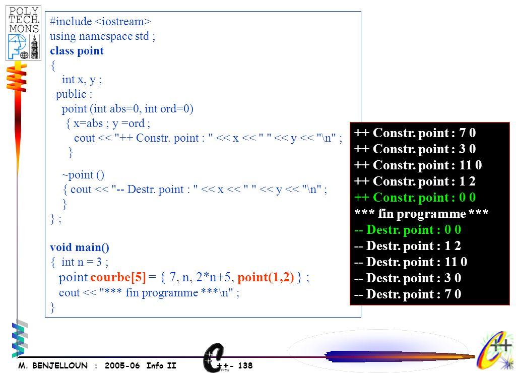 ++ - 137 M. BENJELLOUN : 2005-06 Info II La déclaration de ce tableau convient-elle .
