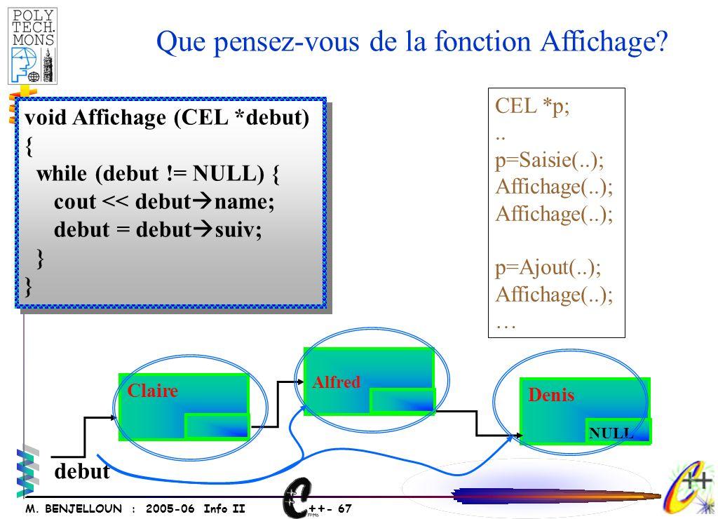 ++ - 66 M. BENJELLOUN : 2005-06 Info II Que fait ce code .