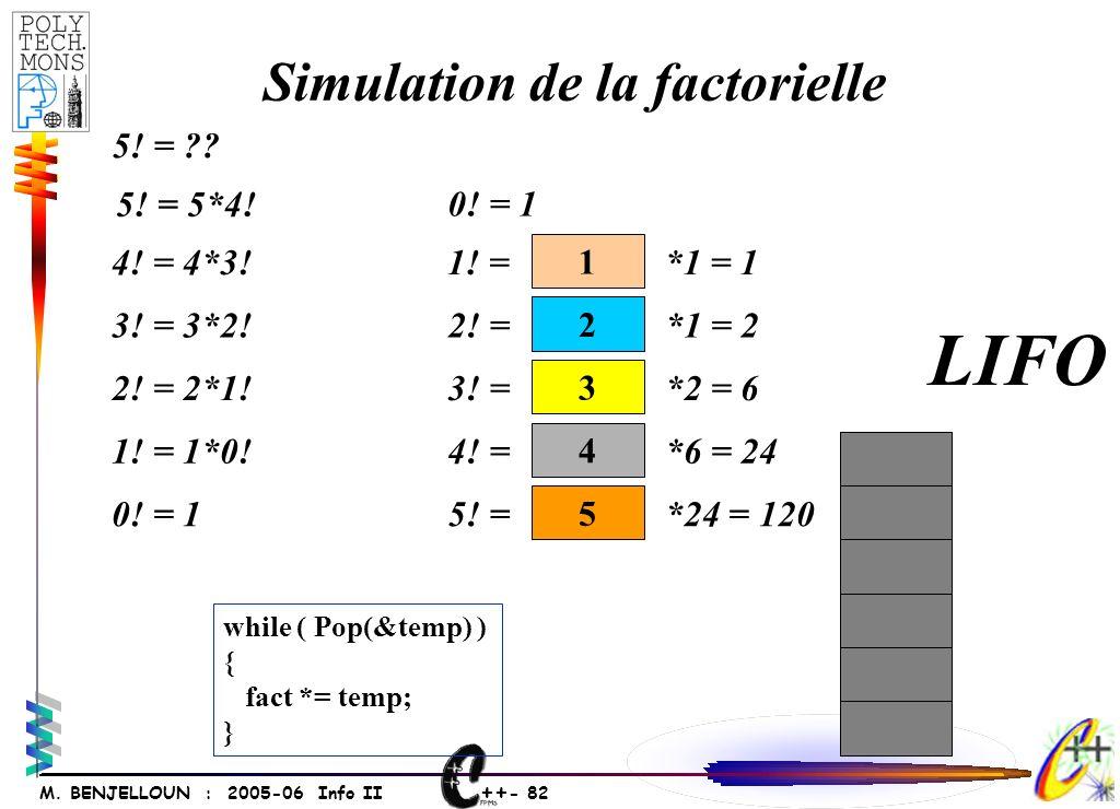 ++ - 81 M. BENJELLOUN : 2005-06 Info II Simulation de la factorielle 4.