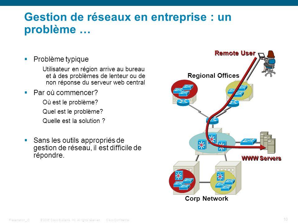 © 2006 Cisco Systems, Inc. All rights reserved.Cisco ConfidentialPresentation_ID 10 Gestion de réseaux en entreprise : un problème … Problème typique