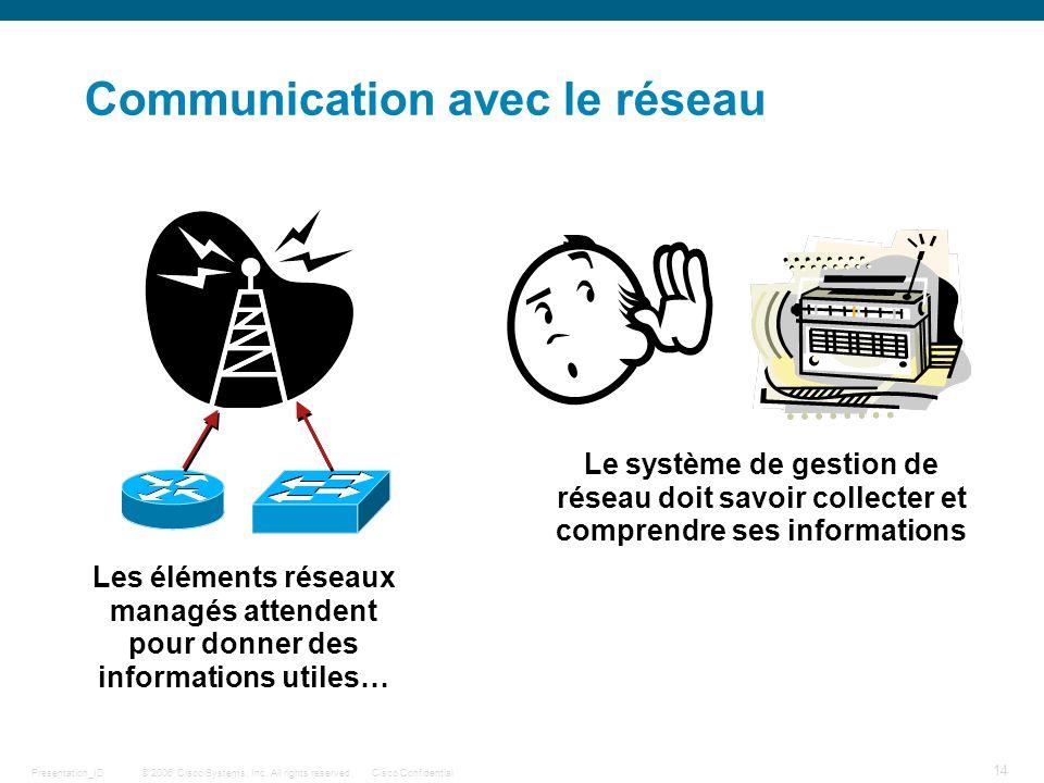 © 2006 Cisco Systems, Inc. All rights reserved.Cisco ConfidentialPresentation_ID 14 Communication avec le réseau Les éléments réseaux managés attenden