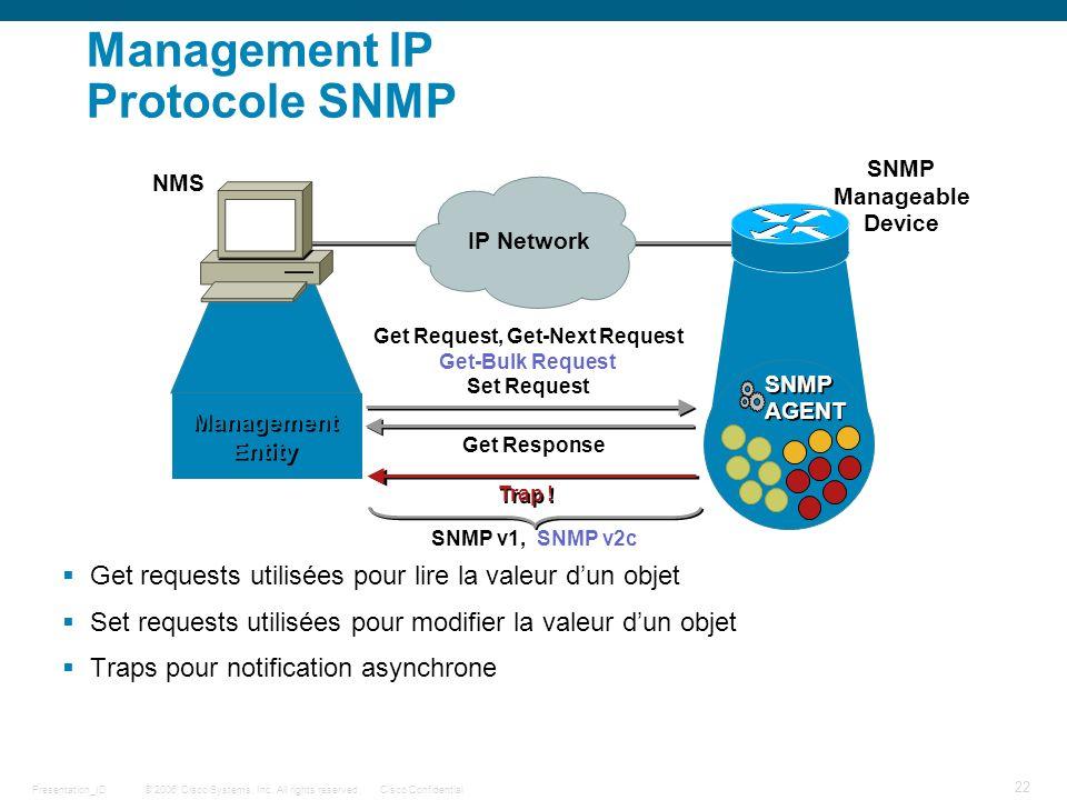 © 2006 Cisco Systems, Inc. All rights reserved.Cisco ConfidentialPresentation_ID 22 Management IP Protocole SNMP Get requests utilisées pour lire la v