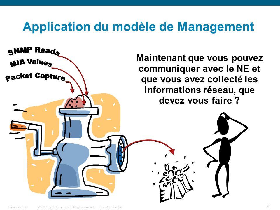 © 2006 Cisco Systems, Inc. All rights reserved.Cisco ConfidentialPresentation_ID 25 Application du modèle de Management Maintenant que vous pouvez com