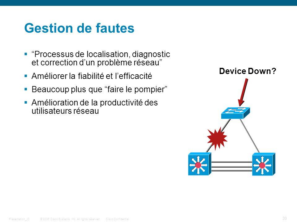 © 2006 Cisco Systems, Inc. All rights reserved.Cisco ConfidentialPresentation_ID 30 Gestion de fautes Processus de localisation, diagnostic et correct