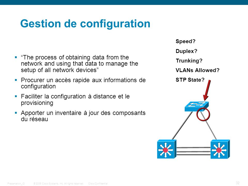 © 2006 Cisco Systems, Inc. All rights reserved.Cisco ConfidentialPresentation_ID 32 Gestion de configuration The process of obtaining data from the ne