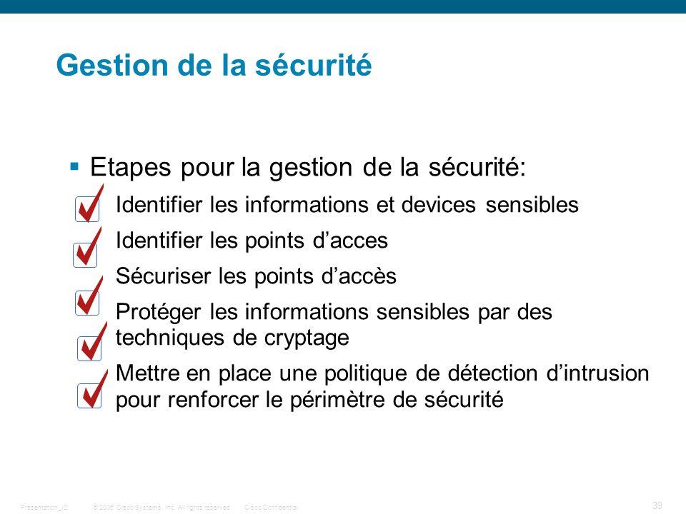 © 2006 Cisco Systems, Inc. All rights reserved.Cisco ConfidentialPresentation_ID 39 Gestion de la sécurité Etapes pour la gestion de la sécurité: Iden