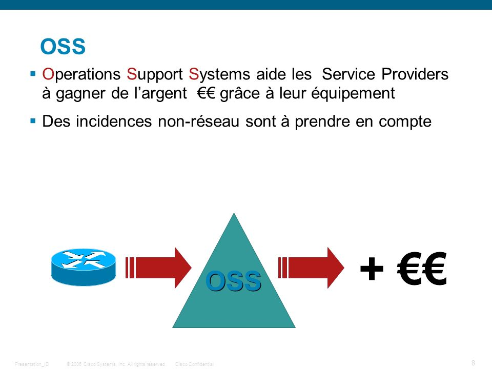 © 2006 Cisco Systems, Inc. All rights reserved.Cisco ConfidentialPresentation_ID 8 OSS Operations Support Systems aide les Service Providers à gagner