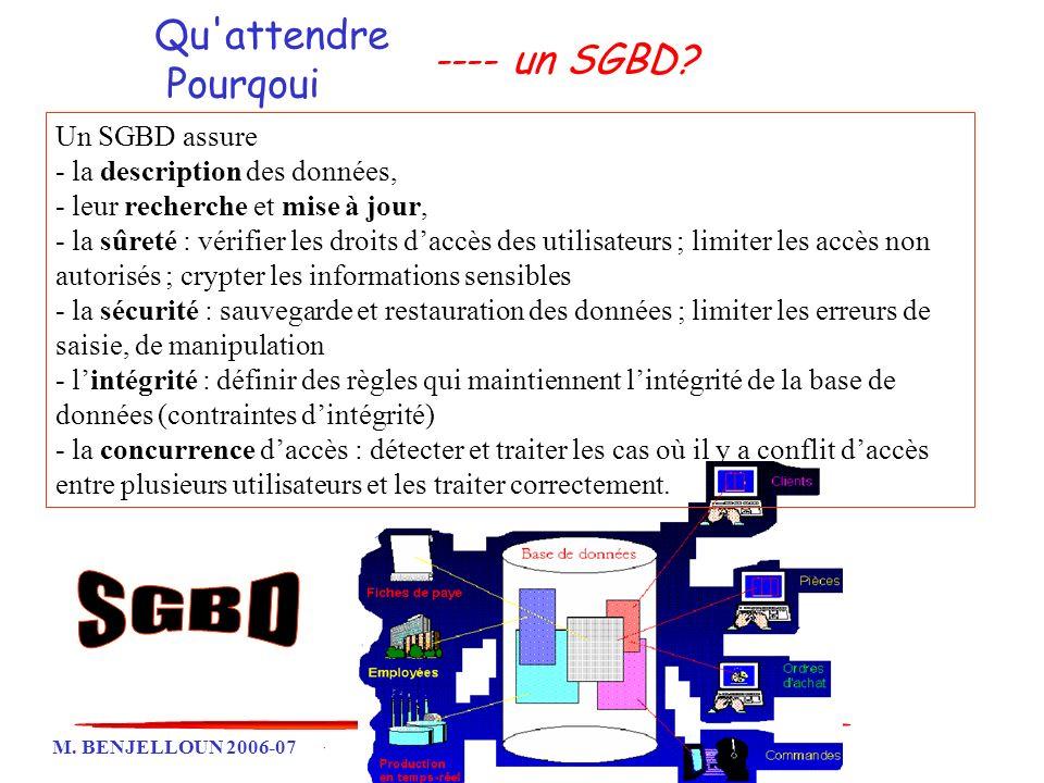 M. BENJELLOUN 2006-07 Bases de données relationnelles - 10 Un SGBD assure - la description des données, - leur recherche et mise à jour, - la sûreté :