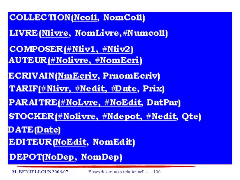 M. BENJELLOUN 2006-07 Bases de données relationnelles - 100