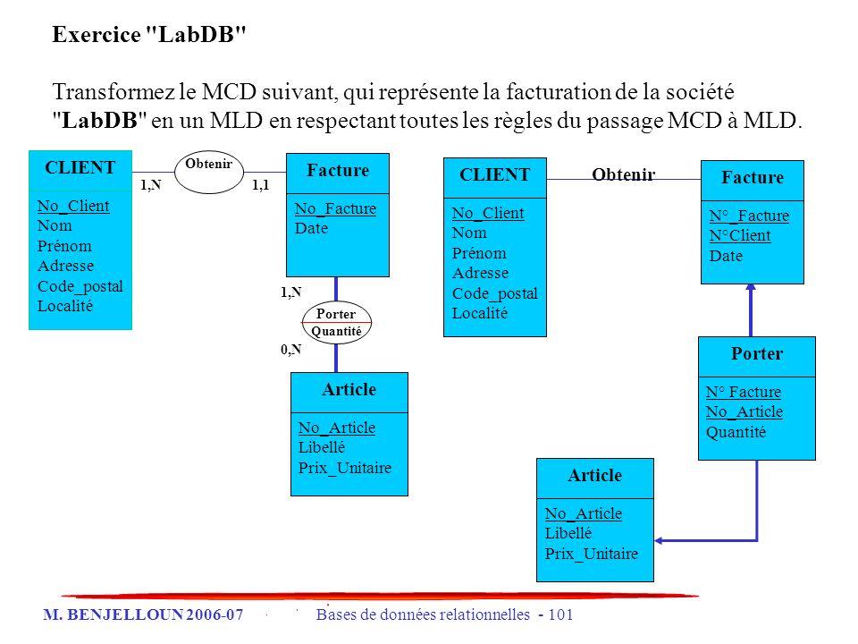 M. BENJELLOUN 2006-07 Bases de données relationnelles - 101 Exercice