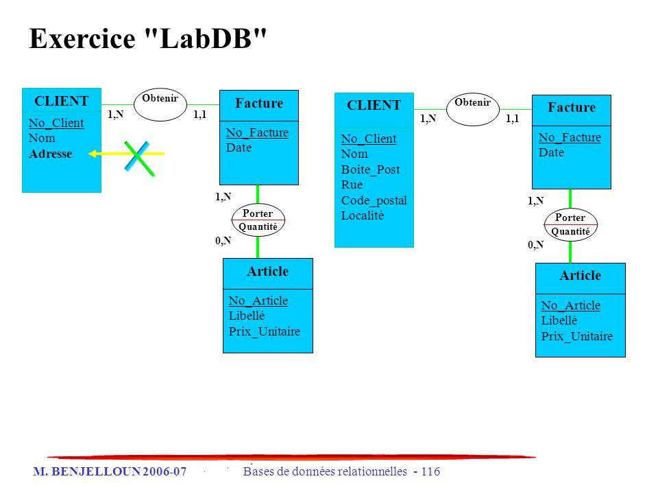 M. BENJELLOUN 2006-07 Bases de données relationnelles - 116 Exercice